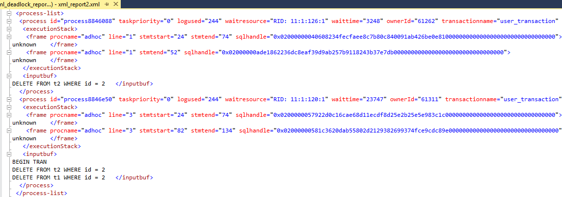 Transaction (Process ID) was deadlocked on lock resources with